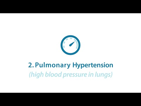 CDH Part 3: CDH Pulmonary Hypertension