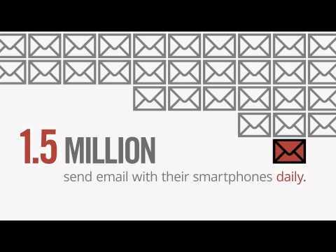 Mobile Consumer Evolution: Singapore