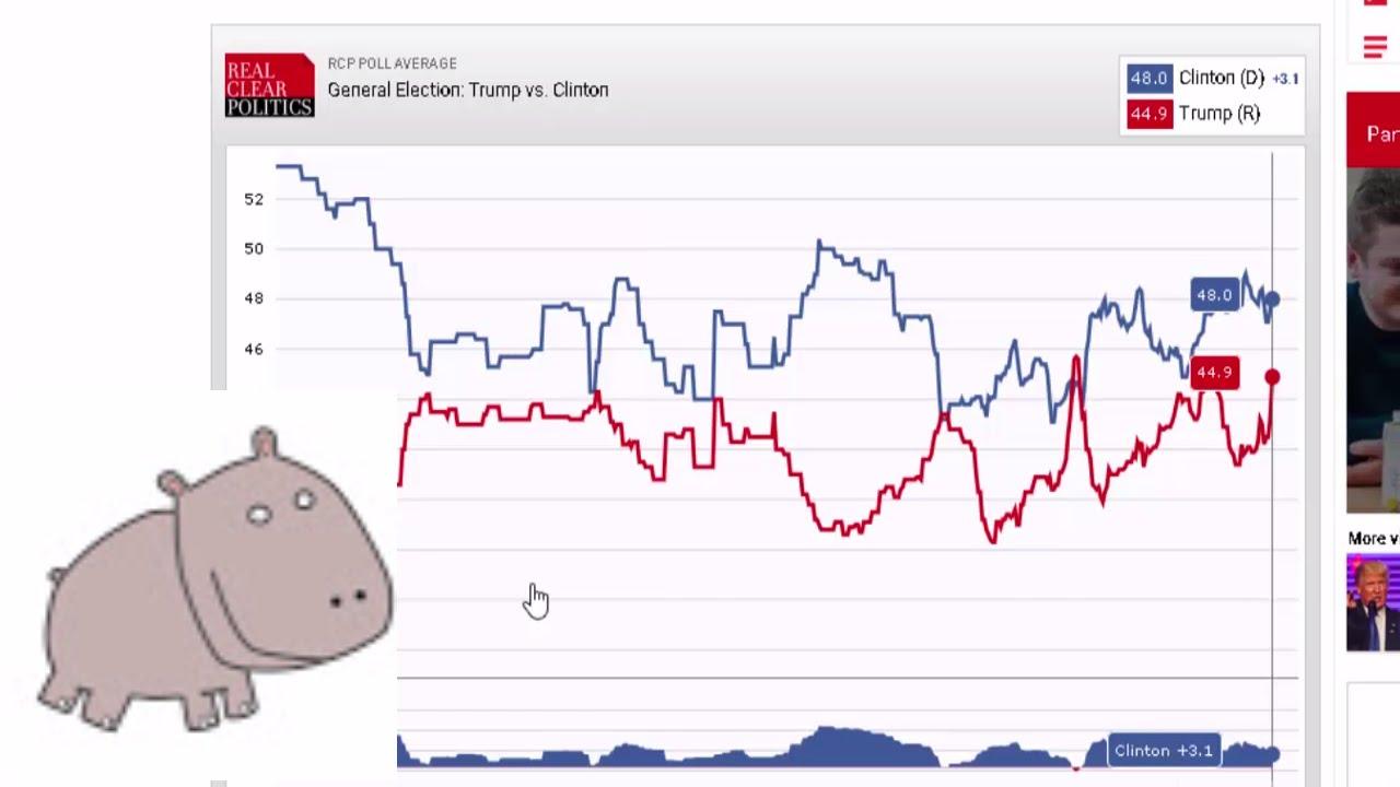 trump clinton betting odds