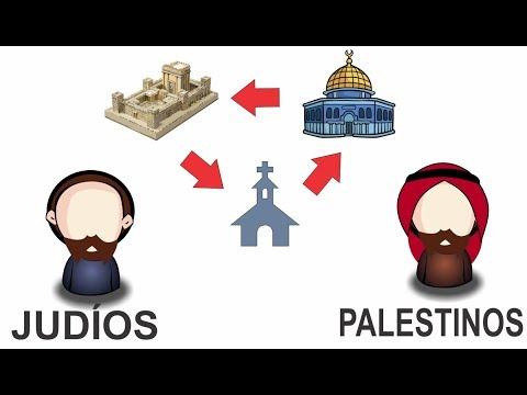 Explicación: El Conflicto De Jerusalem, Israel Vs Palestina