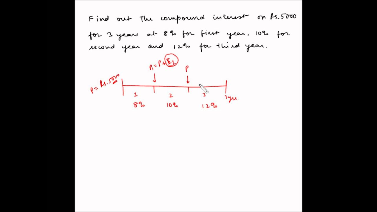 compound interest example 5 variable interest rate compound interest example 5 variable interest rate