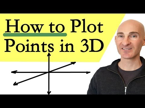 Plotting Points in 3 Dimensions