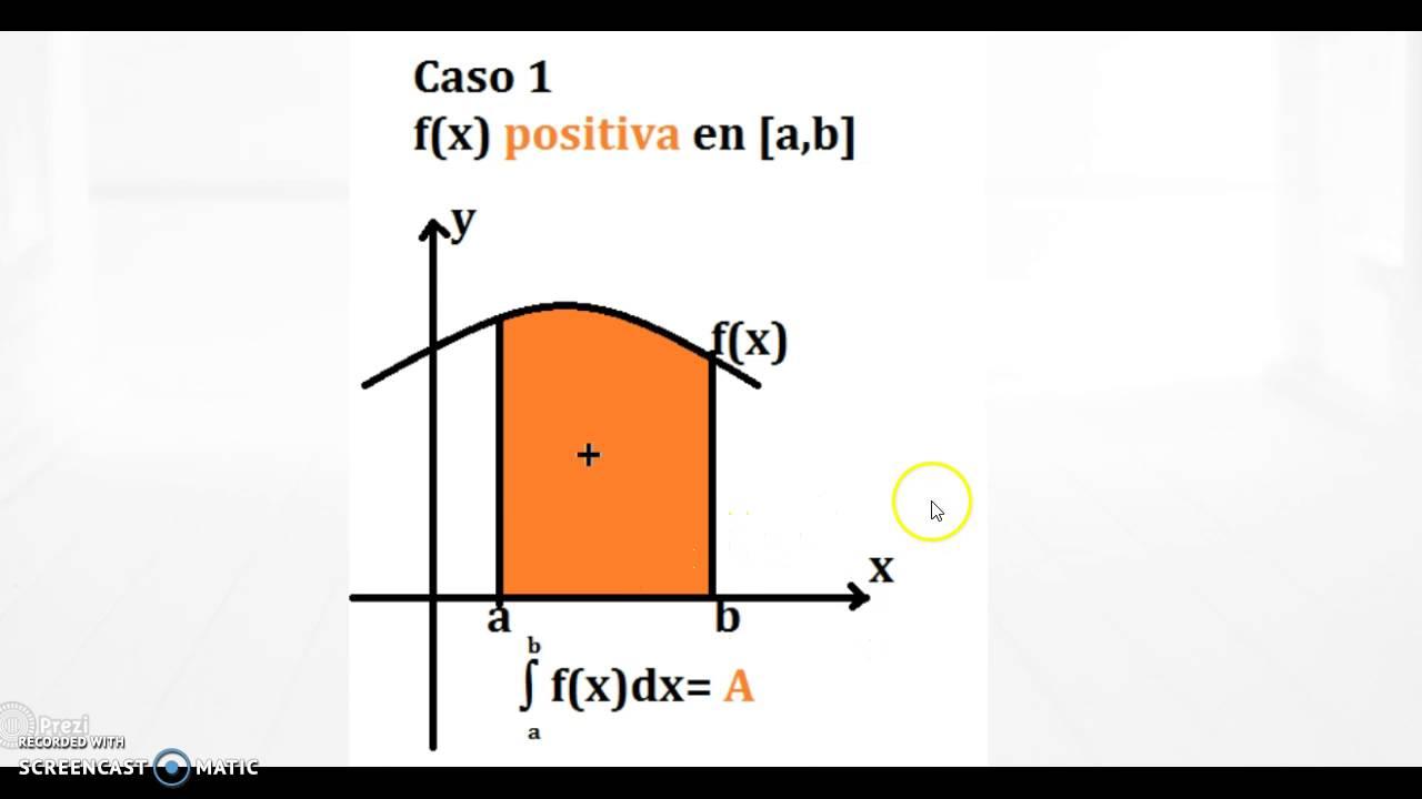 representaci u00f3n geom u00e9trica de la integral