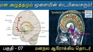 the-caged-mind-07-mental-health-counselling-series-dr-gauthamadas