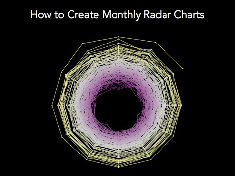 How to Create Monthly Radar Charts in Tableau