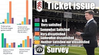 Fulham Ticket Issue | Fulham Football Club | Fulham Fans Views