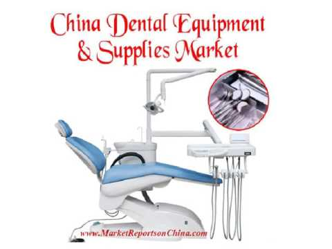 Dental Equipment And Supplies Markets In China