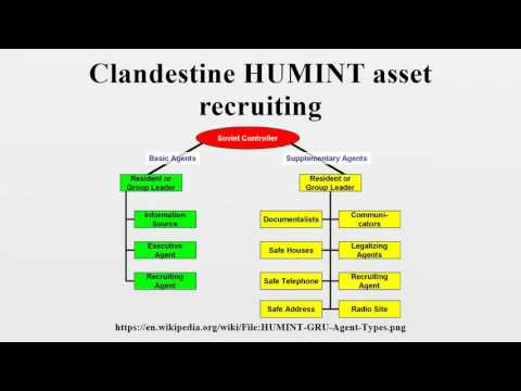 Clandestine HUMINT asset recruiting