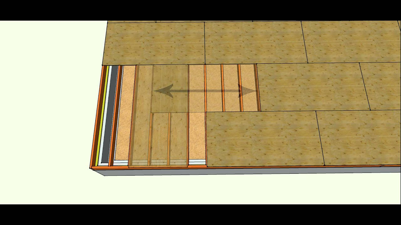 Direction Of Face Grain Of Plywood Floor And Roof