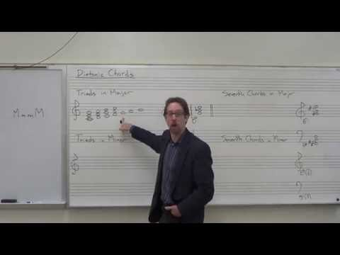 Dr. B Music Theory Lesson 10 (Diatonic Chords and Roman Numeral Analysis)