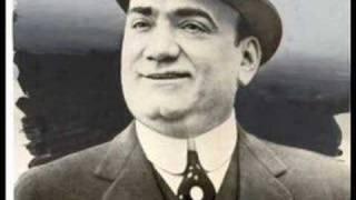 Enrico Caruso - Pagliacci No! Pagliaccio non son