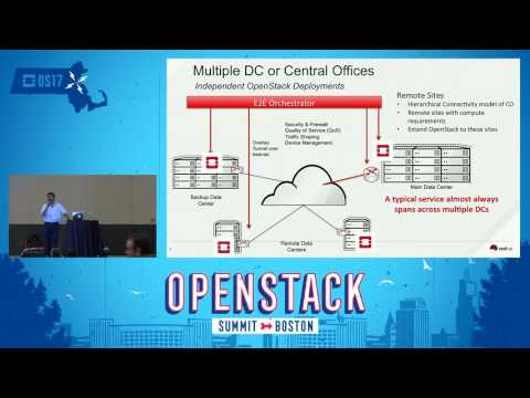 Multi-Site OpenStack- Deployment Options and Challenges for a Telco