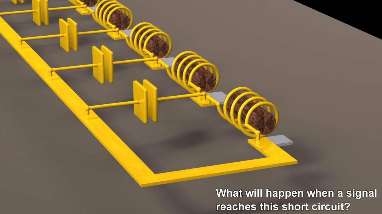 Transmission Lines Signal And Reflection Youtube Analog Over Telephone