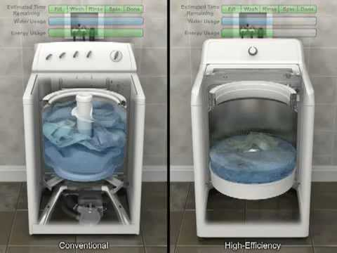Samsung Washing Machine top load demo - YouTube