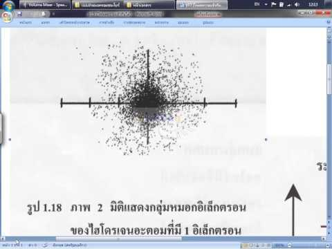 07.แบบจำลองอะตอมแบบกลุ่มหมอก