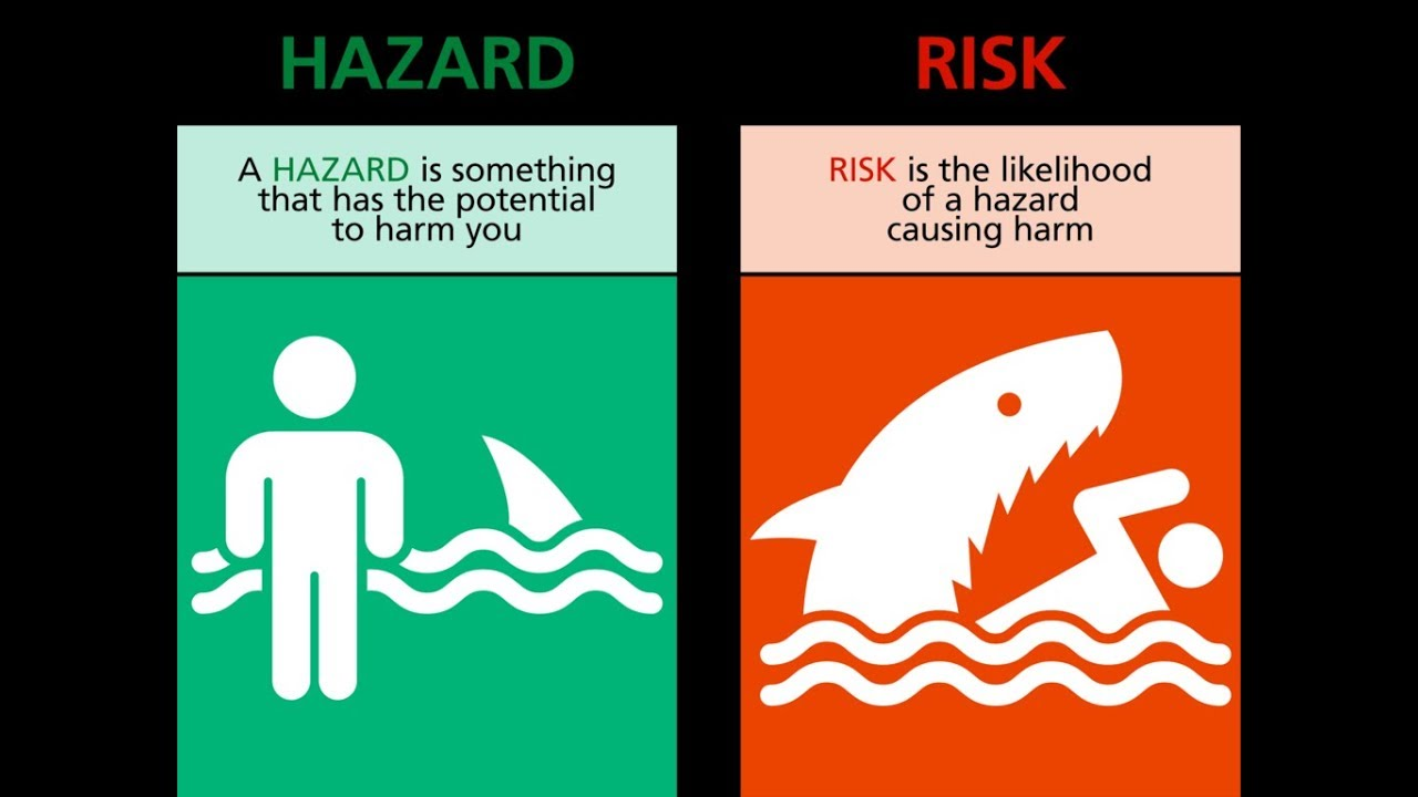 hazard identification and risk assesment essay Before beginning the hazard evaluation and risk assessment process, a researcher must define the scope of work what are the tasks that must be evaluated.