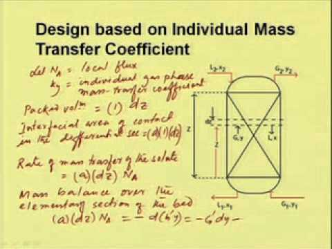 Mod-04 Lec-02 Packed Tower Design Part I
