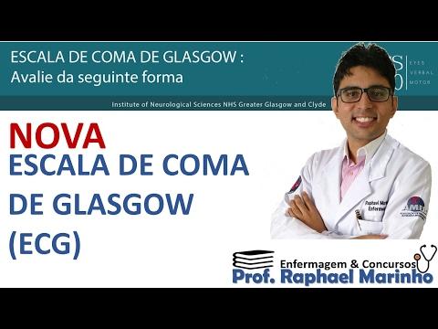 NOVA Escala de Coma de Glasgow (ECG)