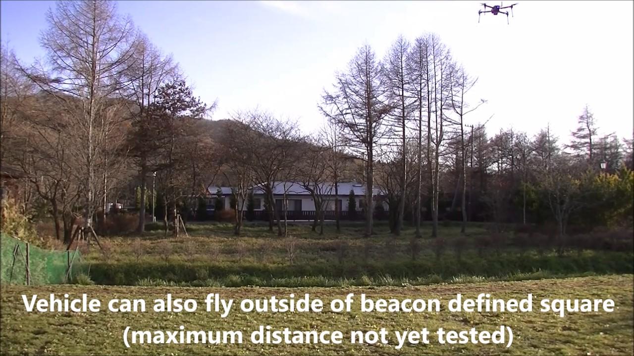 Non-GPS Loiter (aka Indoor Loiter) using Pozyx and EKF2 - YouTube