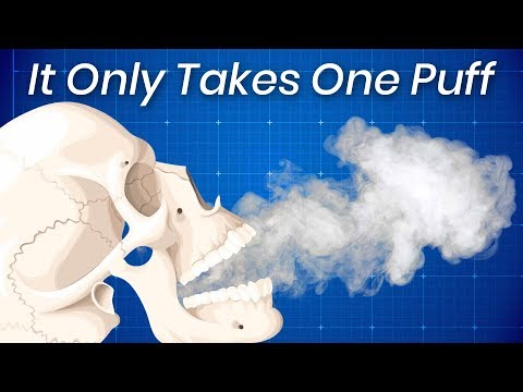What 1 Wrong Puff Does To Your Lungs