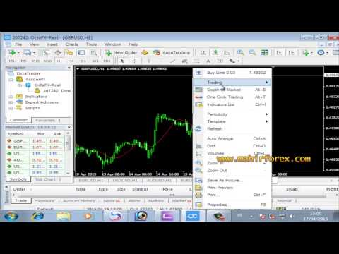 Forex News Trading Simple Strategy | Cara Trading Saat Ada News di Forex Factory Profit 700 Pips