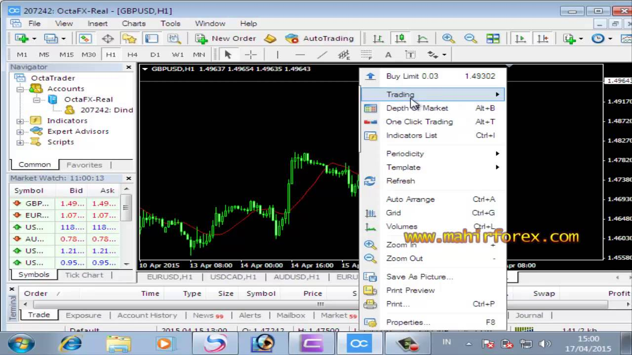 Forex factory profitable