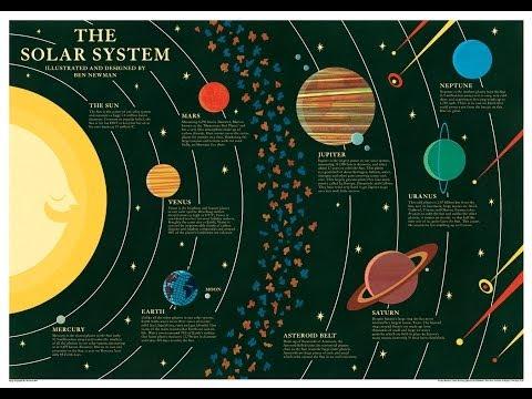 Solar System   Fun N Learn   Fun Learning   Kids Learning