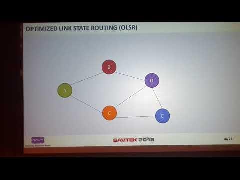 SAVTEK - Hybrid Communication