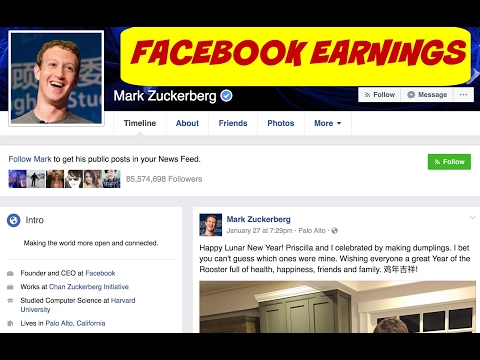 Facebook reports earnings Wednesday February 1, 2017