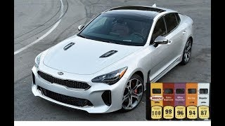 What kind of gas does KIA Stinger GT take?