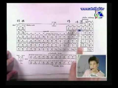 เคมี อ.อุ๊ ชุดที่ 1(1).flv