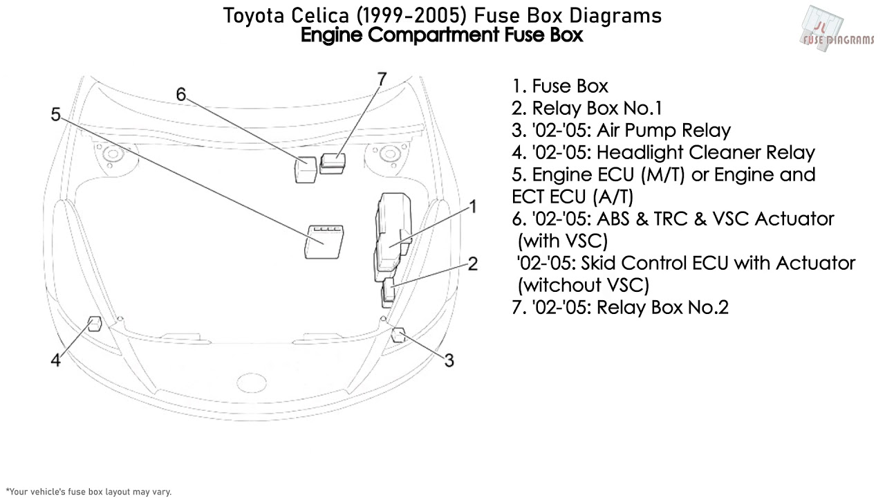 Toyota Celica 40 40 Fuse Box Diagrams