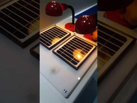 Solar Power Application, Renewable energy