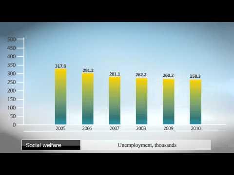 The Economy of Azerbaijan   Azərbaycan iqtisadiyyatı