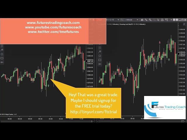 112619 -- Daily Market Review ES CL NQ - Live Futures Trading Call Room