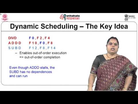 Advanced concepts of ILP - dynamic scheduling (CS)