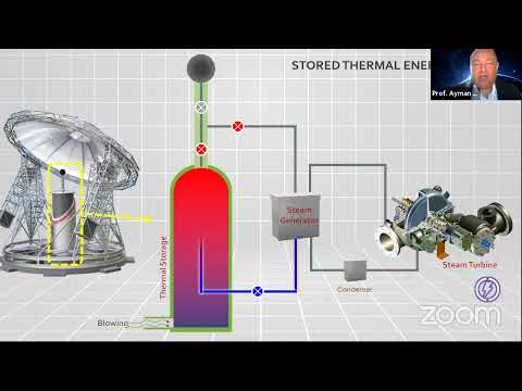 Introduction to solar thermal energy technologies
