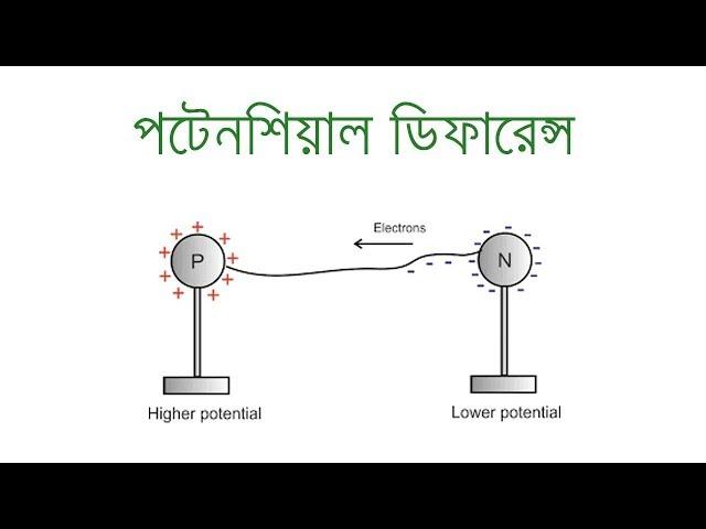 Potential Difference in Bangla | EMF | পটেনশিয়াল ডিফারেন্স