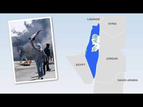 Lokale, Regionale Og Globale Konflikter