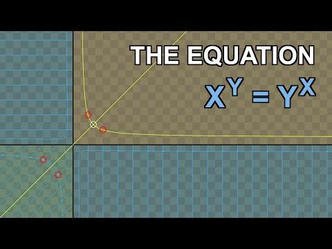 x^y = y^x