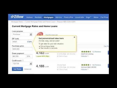 Mortgage Refinance Rate Comparison