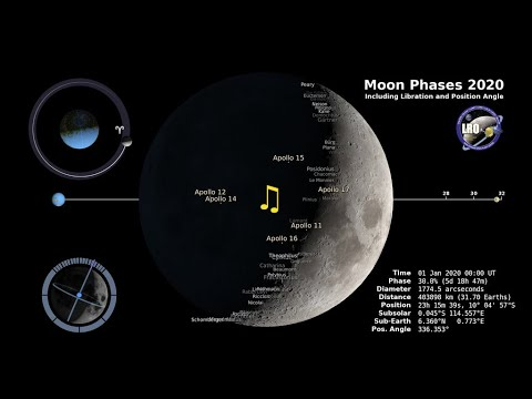 Moon Phases 2020 - Northern Hemisphere - 4K