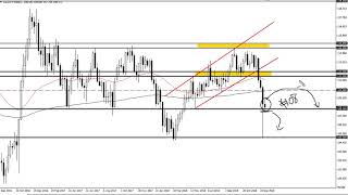 USD/JPY Technical Analysis for the week of January 14, 2019 by FXEmpire.com
