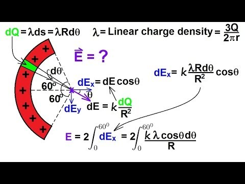 Physics - E&M: Electric Field (11 of 16) An Arc of Charge