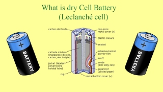 What is Dry Cell battery (Leclanché cell)? and main parts of dry cell battery