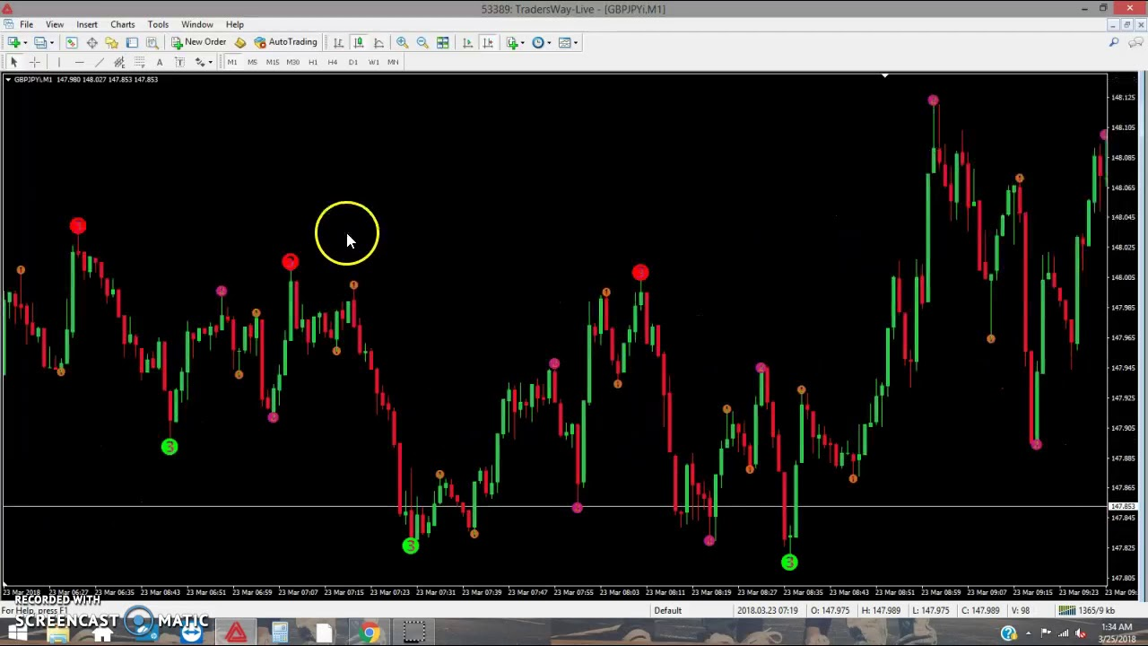 Best forex strategy pdf