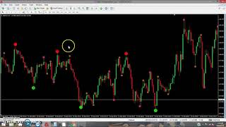 BEST FOREX STRATEGY AND ANALYSIS!!!