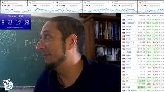 Punto Nueve - Noticias Forex del 2 de Noviembre del 2020
