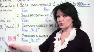 Оплата уставного капитала денежными средствами. Пример Юникс-М.