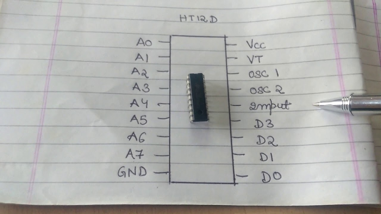 Ht12d Decoder For Remote Control Systems Youtube Infrared Transmitter Integrated Circuit